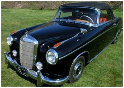 1956 1962 mercedes benz 220s 220se convertible tops and convertible top parts. Black Bedroom Furniture Sets. Home Design Ideas