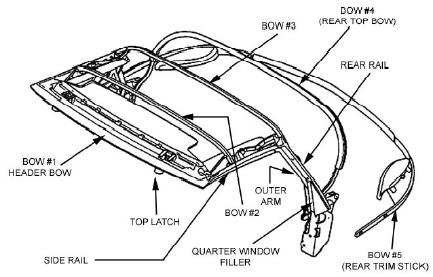 wiring diagram 1991 ford mustang convertible with 1990 Suzuki Samurai Wiring Diagram on 21600 2 additionally Fuse Box Diagram For 2003 Ford Mustang Fuse Automotive Wiring Throughout 2003 Focus Fuse Box Diagram further 91 Bmw Fuse Box likewise 78 Corvette Horn Relay Location together with 1965 Ford Mustang Wiper Motor Wiring Diagram.
